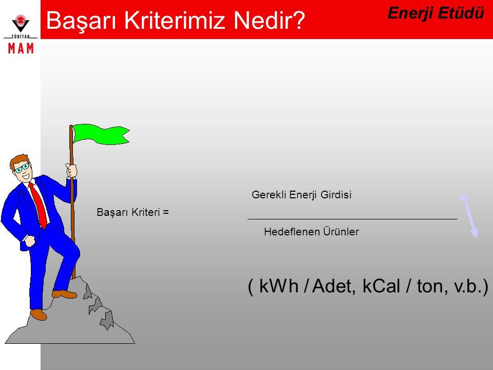 Başarı Kriterimiz Nedir? Başarı Kriteri = Hedeflenen Ürünler Gerekli Enerji Girdisi Enerji Etüdü ( kWh / Adet, kCal / ton, v.b.)