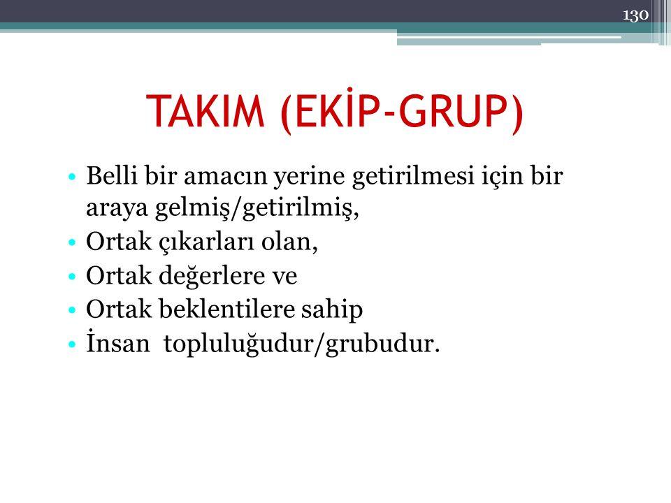 130 TAKIM (EKİP-GRUP) •Belli bir amacın yerine getirilmesi için bir araya gelmiş/getirilmiş, •Ortak çıkarları olan, •Ortak değerlere ve •Ortak beklentilere sahip •İnsan topluluğudur/grubudur.