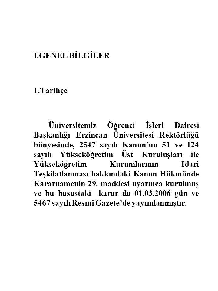 I.GENEL BİLGİLER 1.Tarihçe Üniversitemiz Öğrenci İşleri Dairesi Başkanlığı Erzincan Üniversitesi Rektörlüğü bünyesinde, 2547 sayılı Kanun'un 51 ve 124