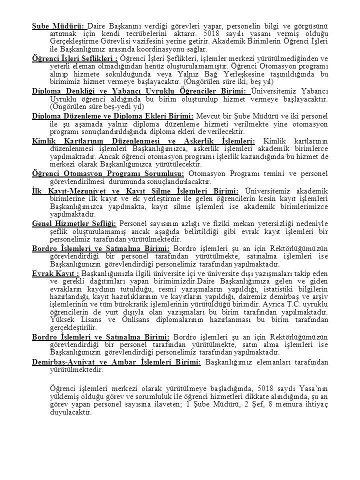 b) Personelin Kadro Statüsü ve Eğitim Düzeyi Tablo 1 : Personelin Kadro Statüsü ve Eğitim Düzeyi Tablosu İDARİGENEL TOPLAM LİSANS24 ÖNLİSANS24 GENEL TOPLAM24