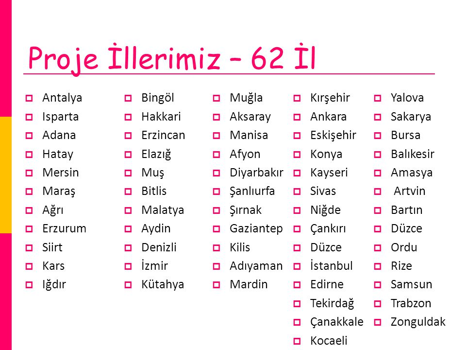 Proje İllerimiz – 62 İl  Antalya  Isparta  Adana  Hatay  Mersin  Maraş  Ağrı  Erzurum  Siirt  Kars  Iğdır  Bingöl  Hakkari  Erzincan  E