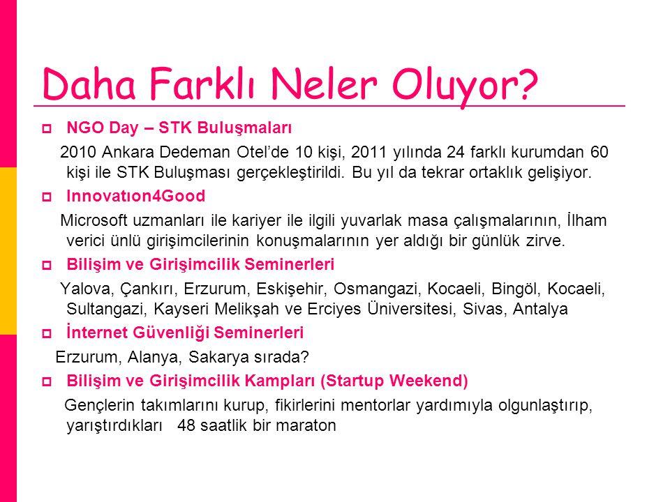 Daha Farklı Neler Oluyor?  NGO Day – STK Buluşmaları 2010 Ankara Dedeman Otel'de 10 kişi, 2011 yılında 24 farklı kurumdan 60 kişi ile STK Buluşması g