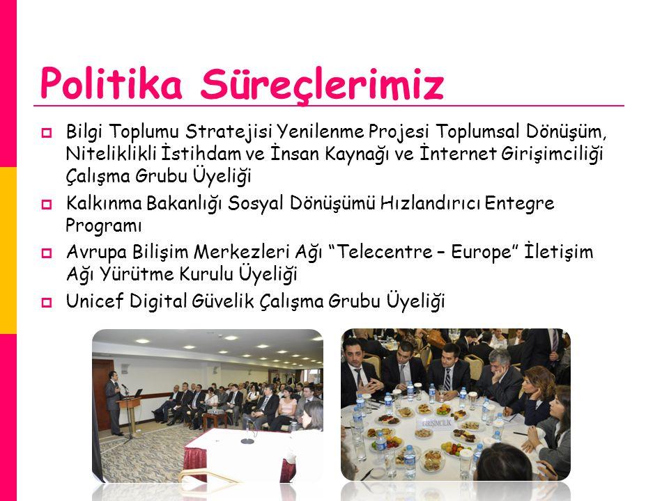 Politika Süreçlerimiz  Bilgi Toplumu Stratejisi Yenilenme Projesi Toplumsal Dönüşüm, Niteliklikli İstihdam ve İnsan Kaynağı ve İnternet Girişimciliği Çalışma Grubu Üyeliği  Kalkınma Bakanlığı Sosyal Dönüşümü Hızlandırıcı Entegre Programı  Avrupa Bilişim Merkezleri Ağı Telecentre – Europe İletişim Ağı Yürütme Kurulu Üyeliği  Unicef Digital Güvelik Çalışma Grubu Üyeliği