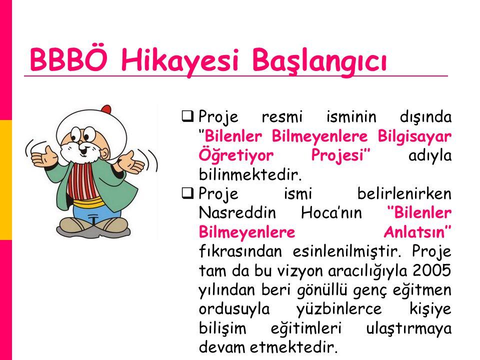 BBBÖ Hikayesi Başlangıcı  Proje resmi isminin dışında ''Bilenler Bilmeyenlere Bilgisayar Öğretiyor Projesi'' adıyla bilinmektedir.  Proje ismi belir