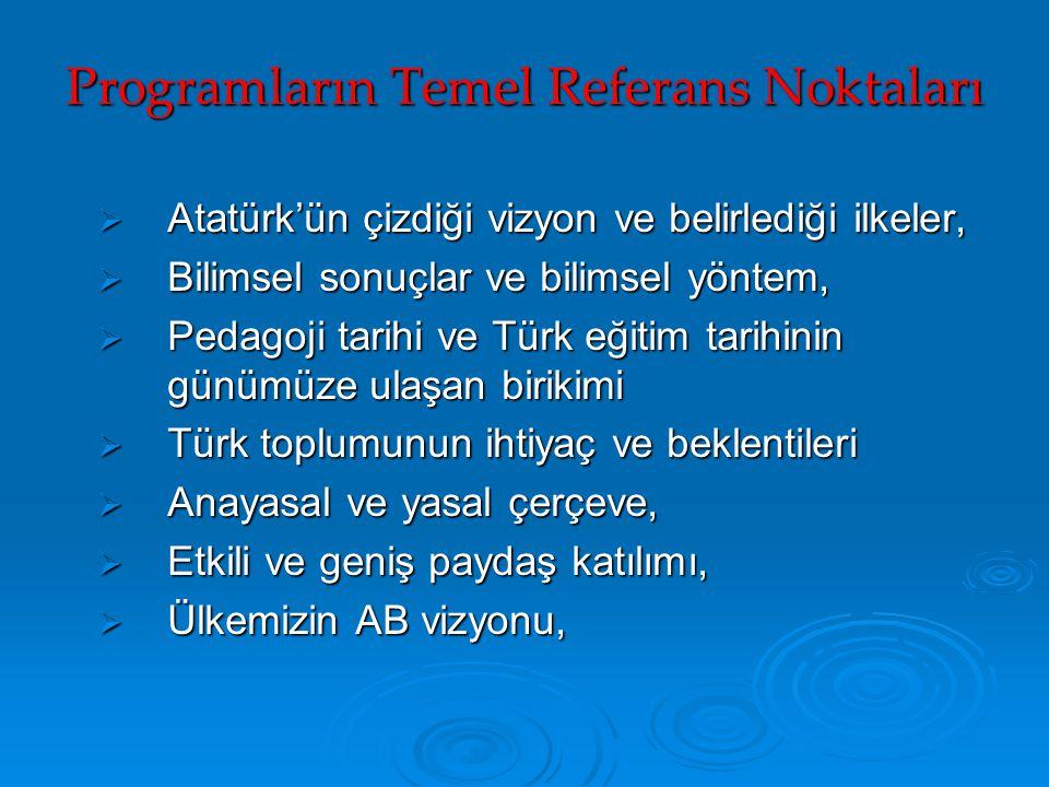 Programların Temel Referans Noktaları  Atatürk'ün çizdiği vizyon ve belirlediği ilkeler,  Bilimsel sonuçlar ve bilimsel yöntem,  Pedagoji tarihi ve