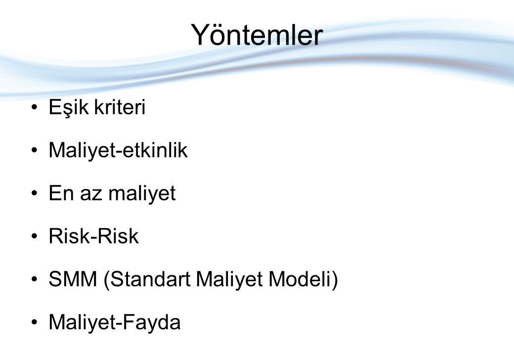 Yöntemler •Eşik kriteri •Maliyet-etkinlik •En az maliyet •Risk-Risk •SMM (Standart Maliyet Modeli) •Maliyet-Fayda