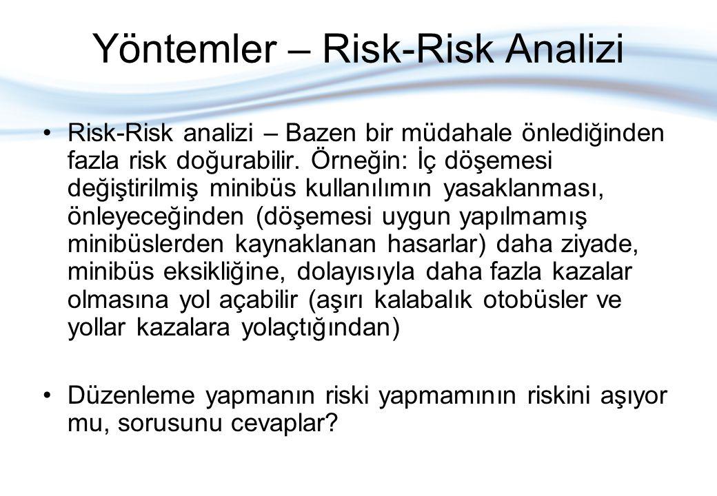 Yöntemler – Risk-Risk Analizi •Risk-Risk analizi – Bazen bir müdahale önlediğinden fazla risk doğurabilir. Örneğin: İç döşemesi değiştirilmiş minibüs