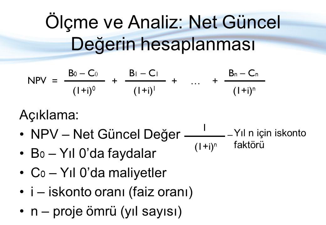 Ölçme ve Analiz: Net Güncel Değerin hesaplanması NPV = B 0 – C 0 (1+i) 0 + B 1 – C 1 (1+i) 1 + B n – C n (1+i) n …+ Açıklama: •NPV – Net Güncel Değer