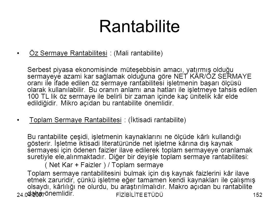 24.04.2007FİZİBİLİTE ETÜDÜ152 Rantabilite • Öz Sermaye Rantabilitesi : (Mali rantabilite) Serbest piyasa ekonomisinde müteşebbisin amacı, yatırmış old