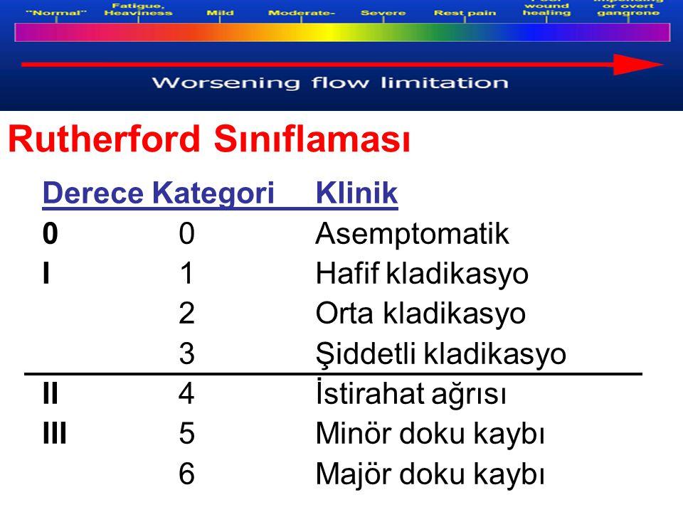 Antegrad vs Retrograd giriş