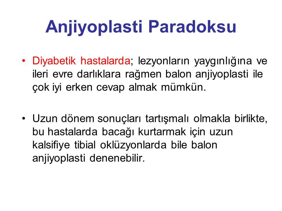 •Diyabetik hastalarda; lezyonların yaygınlığına ve ileri evre darlıklara rağmen balon anjiyoplasti ile çok iyi erken cevap almak mümkün. •Uzun dönem s