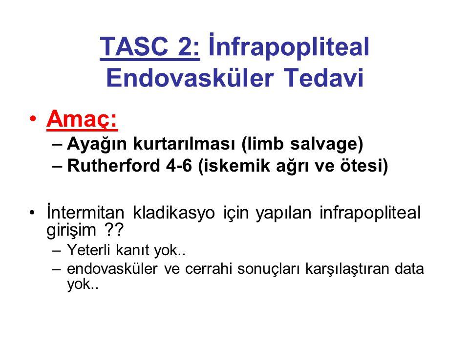 TASC 2: İnfrapopliteal Endovasküler Tedavi •Amaç: –Ayağın kurtarılması (limb salvage) –Rutherford 4-6 (iskemik ağrı ve ötesi) •İntermitan kladikasyo i