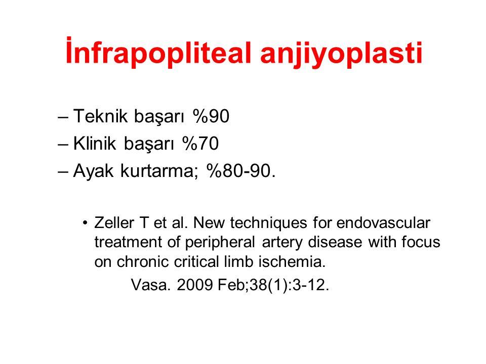 İnfrapopliteal anjiyoplasti –Teknik başarı %90 –Klinik başarı %70 –Ayak kurtarma; %80-90. •Zeller T et al. New techniques for endovascular treatment o