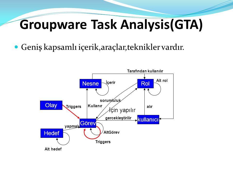Groupware Task Analysis(GTA)  Geniş kapsamlı içerik,araçlar,teknikler vardır. Görev kullanıcı RolNesne İçerir sorumluluk gercekleştirilir alırTrigger