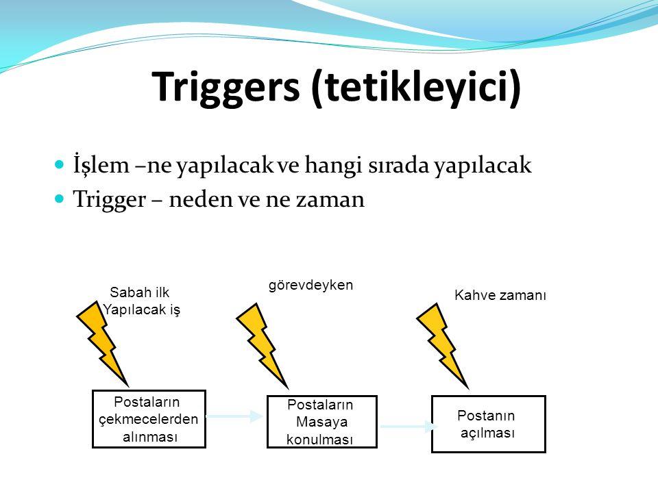 Triggers (tetikleyici)  İşlem –ne yapılacak ve hangi sırada yapılacak  Trigger – neden ve ne zaman Postaların çekmecelerden alınması Postaların Masa