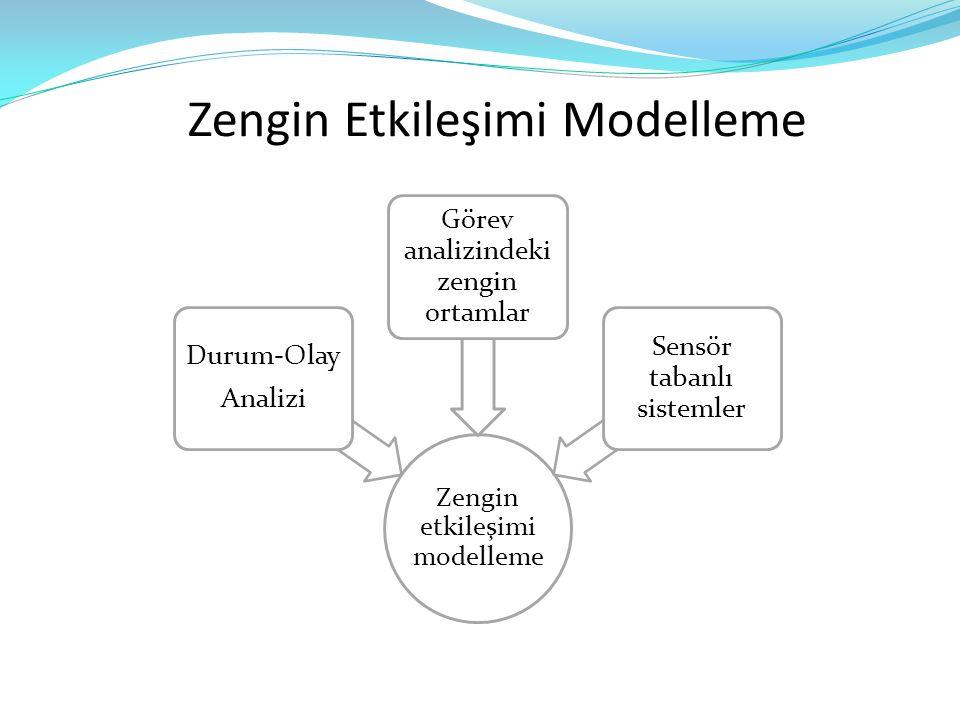 Zengin Etkileşimi Modelleme Zengin etkileşimi modelleme Durum-Olay Analizi Görev analizindeki zengin ortamlar Sensör tabanlı sistemler