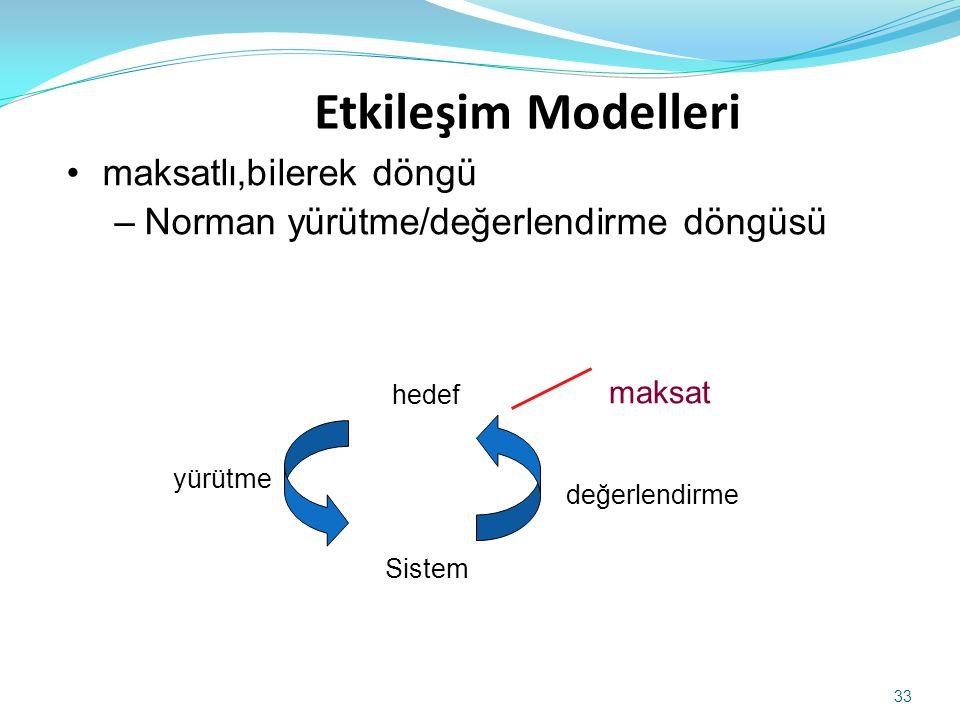 Etkileşim Modelleri 33 •maksatlı,bilerek döngü –Norman yürütme/değerlendirme döngüsü Sistem değerlendirme yürütme hedef maksat