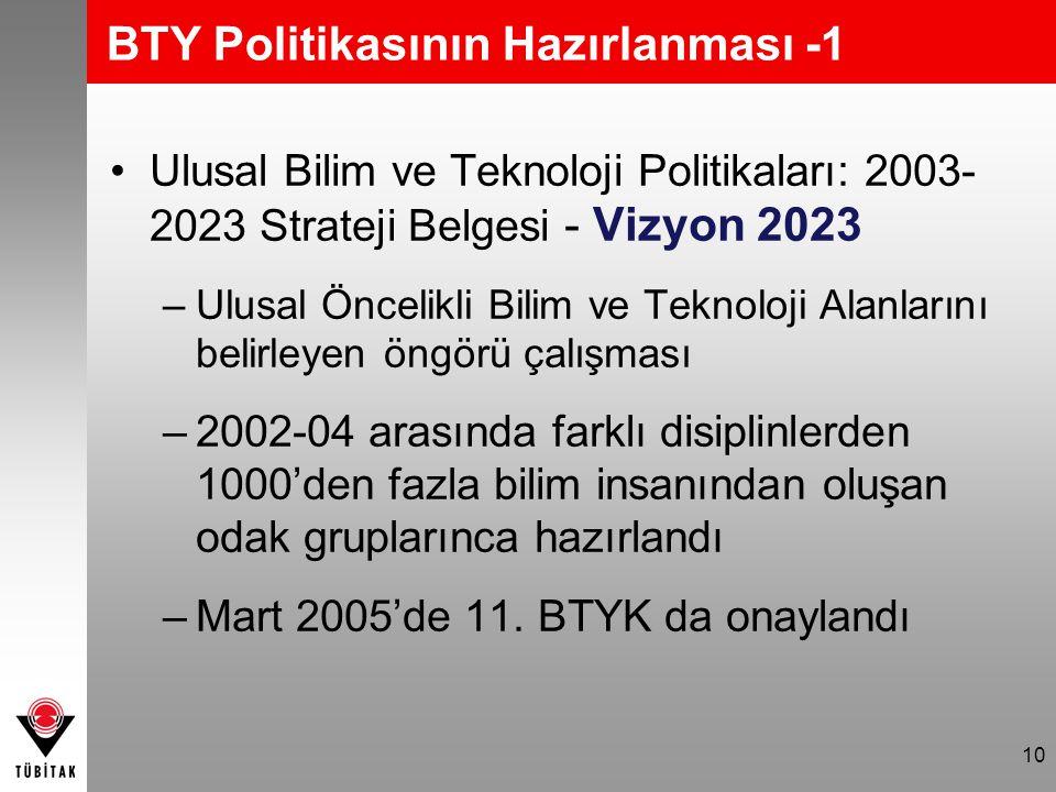 10 BTY Politikasının Hazırlanması -1 •Ulusal Bilim ve Teknoloji Politikaları: 2003- 2023 Strateji Belgesi - Vizyon 2023 –Ulusal Öncelikli Bilim ve Tek