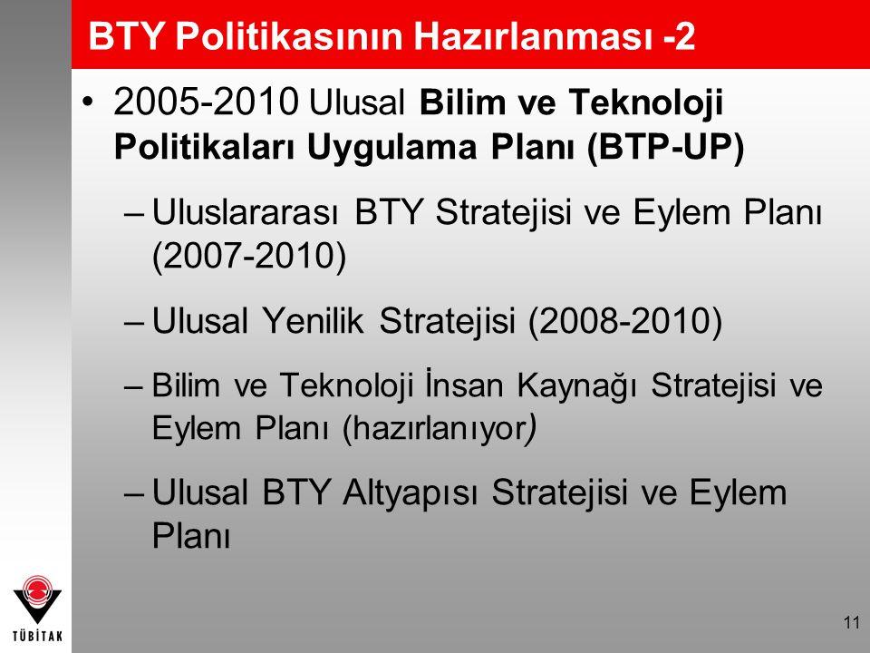 11 •2005-2010 Ulusal Bilim ve Teknoloji Politikaları Uygulama Planı (BTP-UP) –Uluslararası BTY Stratejisi ve Eylem Planı (2007-2010) –Ulusal Yenilik S
