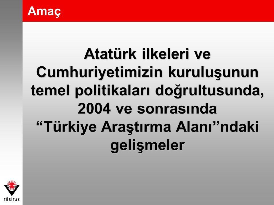 Türkiye Araştırma Alanı Hedeflerinin Revizyonu •2004 –BTYK'nın 2010 yılı için kabul ettiği hedefler •Ar-Ge harcamalarının GSYİH içindeki payının %2' ye yükseltilmesi.
