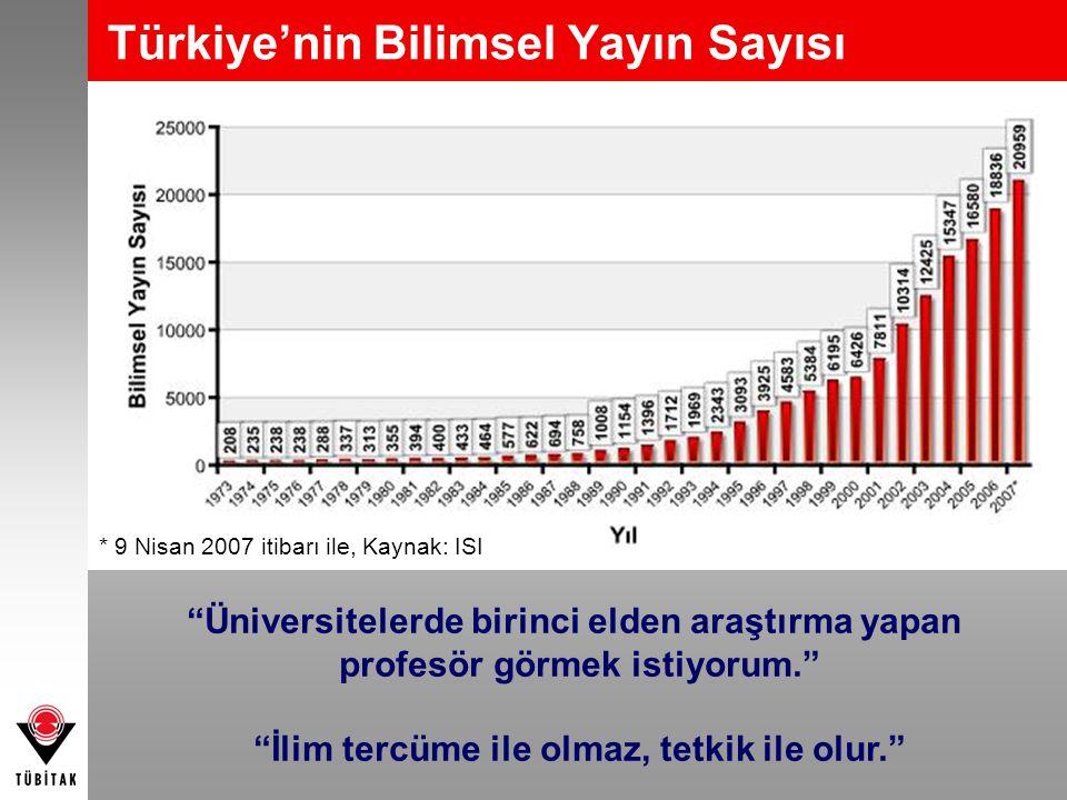 """Türkiye'nin Bilimsel Yayın Sayısı """"Üniversitelerde birinci elden araştırma yapan profesör görmek istiyorum."""" """"İlim tercüme ile olmaz, tetkik ile olur."""