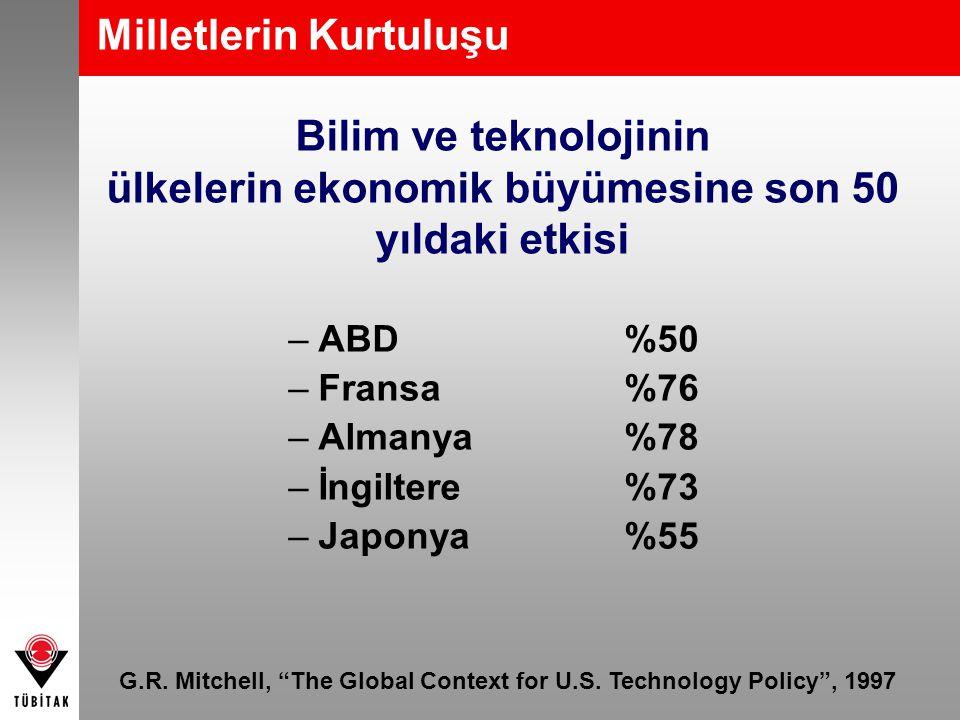 Bilim ve teknolojinin ülkelerin ekonomik büyümesine son 50 yıldaki etkisi –ABD %50 –Fransa %76 –Almanya %78 –İngiltere %73 –Japonya %55 G.R. Mitchell,