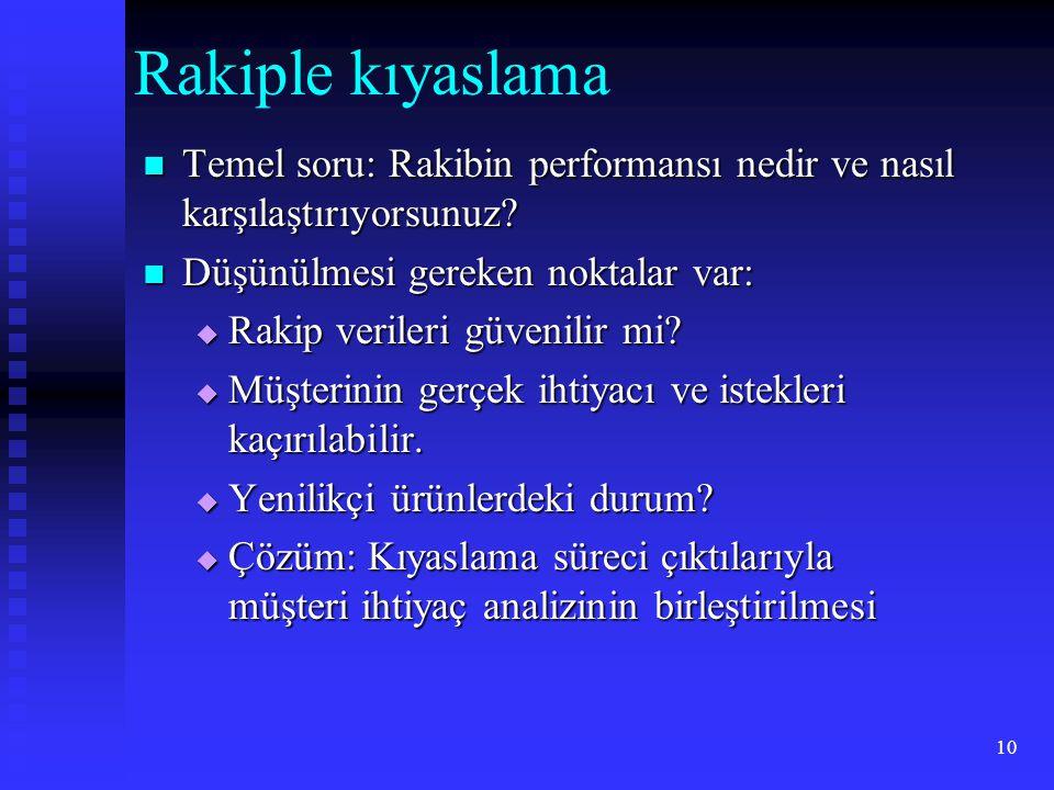 10 Rakiple kıyaslama  Temel soru: Rakibin performansı nedir ve nasıl karşılaştırıyorsunuz?  Düşünülmesi gereken noktalar var:  Rakip verileri güven