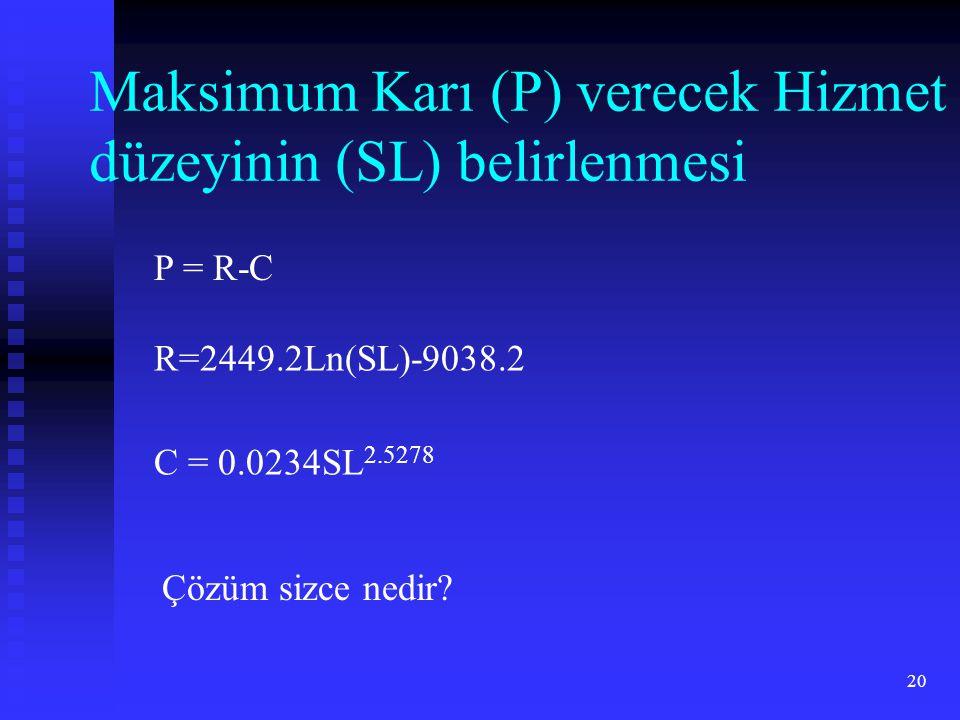 20 Maksimum Karı (P) verecek Hizmet düzeyinin (SL) belirlenmesi C = 0.0234SL 2.5278 R=2449.2Ln(SL)-9038.2 P = R-C Çözüm sizce nedir?