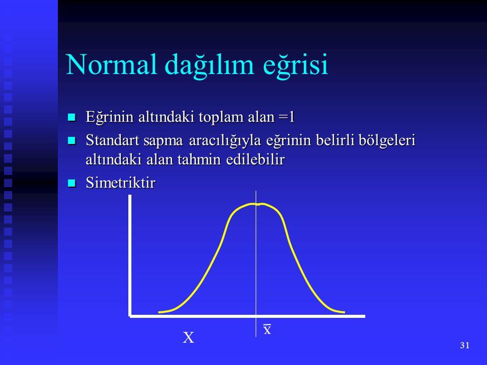 31 Normal dağılım eğrisi  Eğrinin altındaki toplam alan =1  Standart sapma aracılığıyla eğrinin belirli bölgeleri altındaki alan tahmin edilebilir 