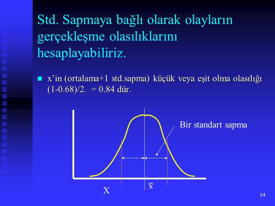 34 Std. Sapmaya bağlı olarak olayların gerçekleşme olasılıklarını hesaplayabiliriz.  x'in (ortalama+1 std.sapma) küçük veya eşit olma olasılığı (1-0.