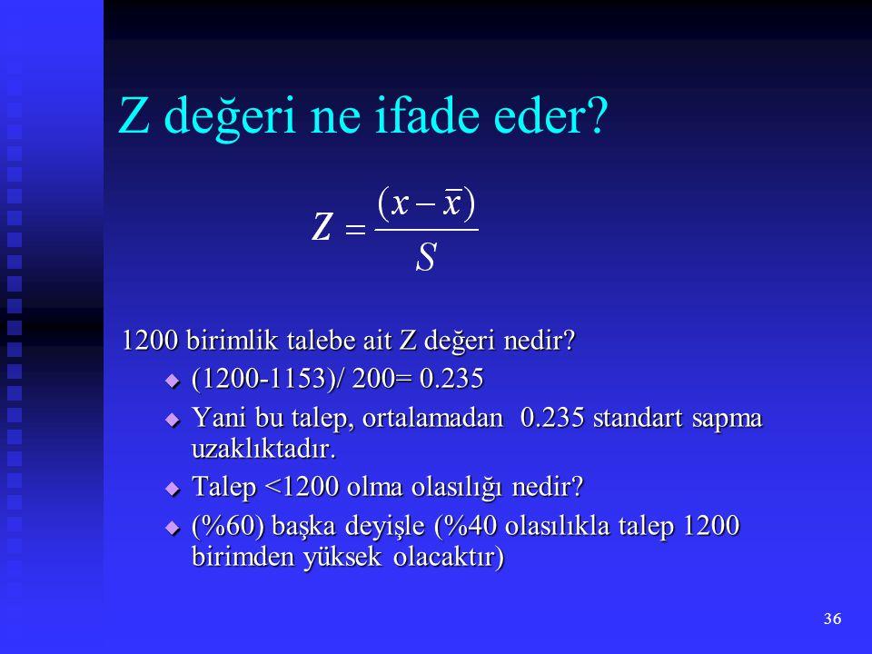 36 Z değeri ne ifade eder? 1200 birimlik talebe ait Z değeri nedir?  (1200-1153)/ 200= 0.235  Yani bu talep, ortalamadan 0.235 standart sapma uzaklı