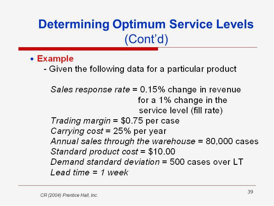39 Determining Optimum Service Levels (Cont'd) CR (2004) Prentice Hall, Inc.