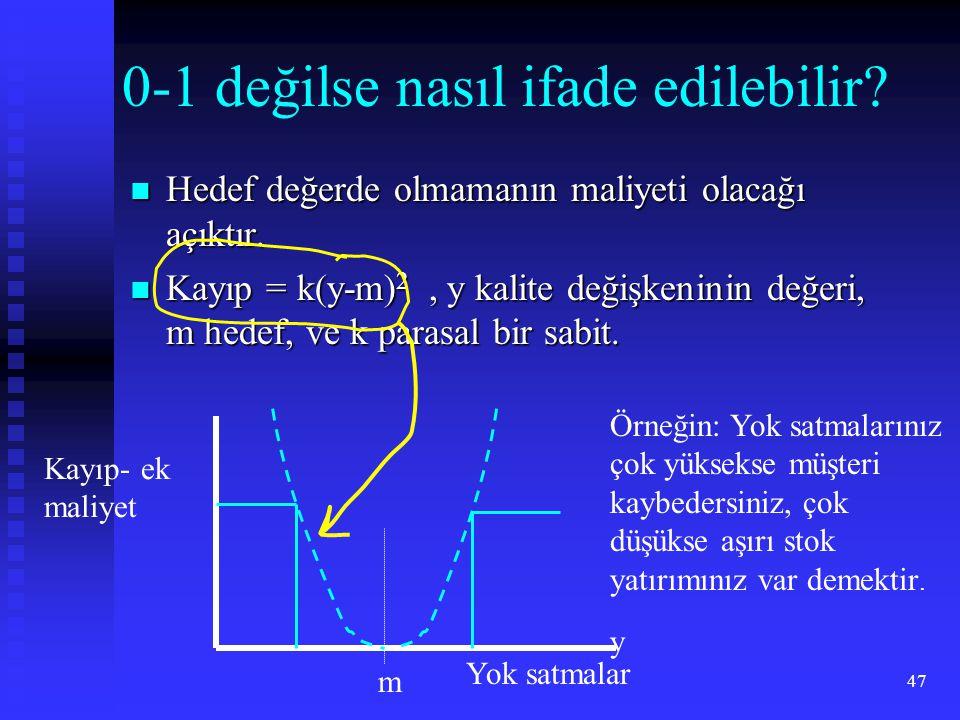 47 0-1 değilse nasıl ifade edilebilir?  Hedef değerde olmamanın maliyeti olacağı açıktır.  Kayıp = k(y-m) 2, y kalite değişkeninin değeri, m hedef,