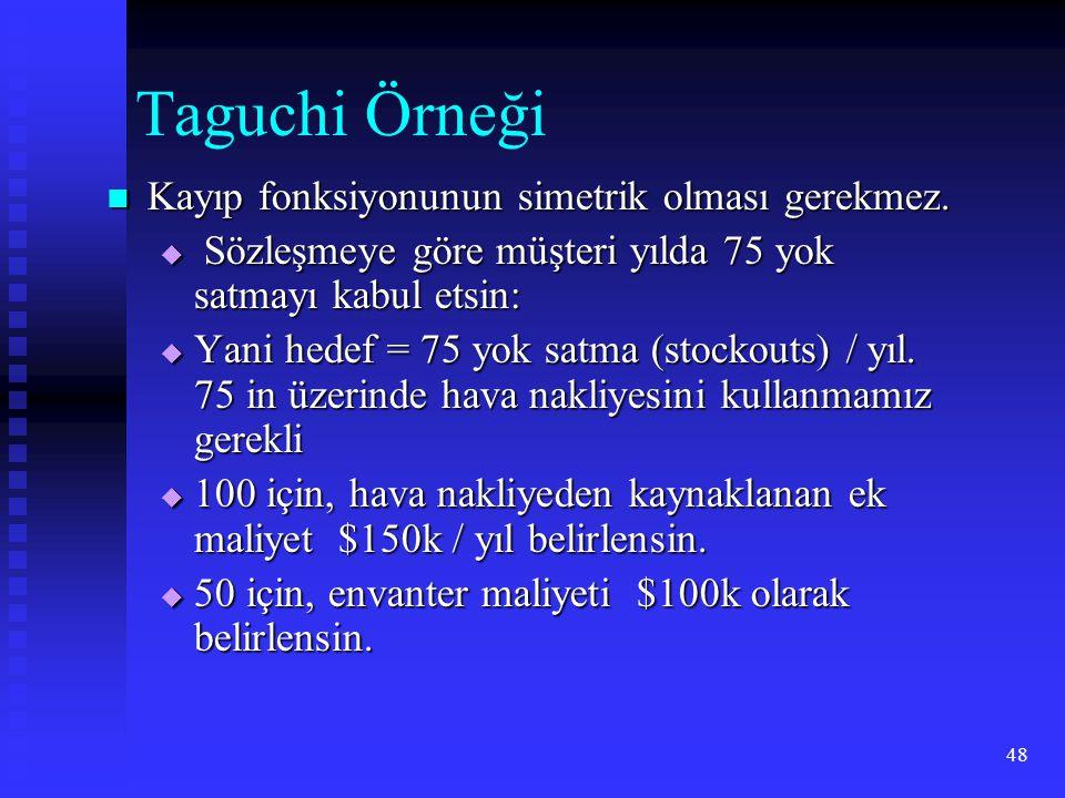 48 Taguchi Örneği  Kayıp fonksiyonunun simetrik olması gerekmez.  Sözleşmeye göre müşteri yılda 75 yok satmayı kabul etsin:  Yani hedef = 75 yok sa