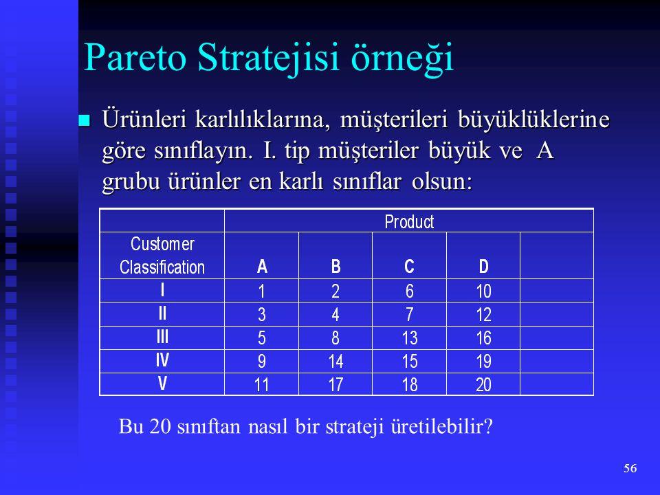 56 Pareto Stratejisi örneği  Ürünleri karlılıklarına, müşterileri büyüklüklerine göre sınıflayın. I. tip müşteriler büyük ve A grubu ürünler en karlı