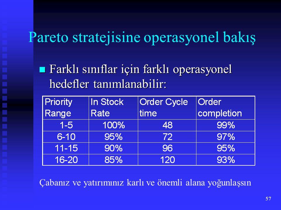 57 Pareto stratejisine operasyonel bakış  Farklı sınıflar için farklı operasyonel hedefler tanımlanabilir: Çabanız ve yatırımınız karlı ve önemli alana yoğunlaşsın