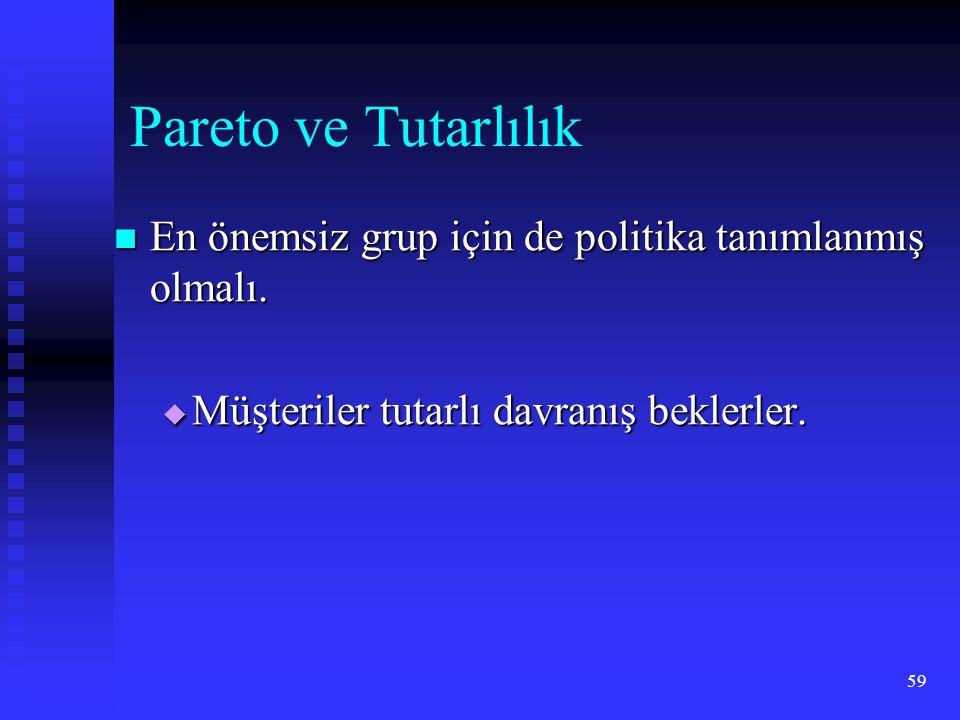 59 Pareto ve Tutarlılık  En önemsiz grup için de politika tanımlanmış olmalı.
