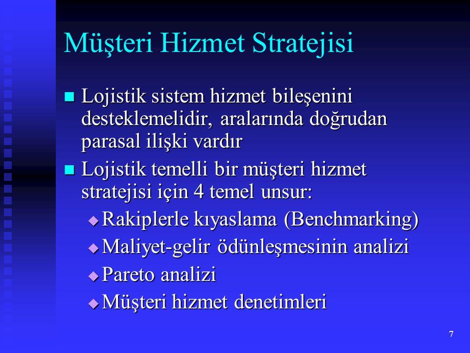 7 Müşteri Hizmet Stratejisi  Lojistik sistem hizmet bileşenini desteklemelidir, aralarında doğrudan parasal ilişki vardır  Lojistik temelli bir müşt