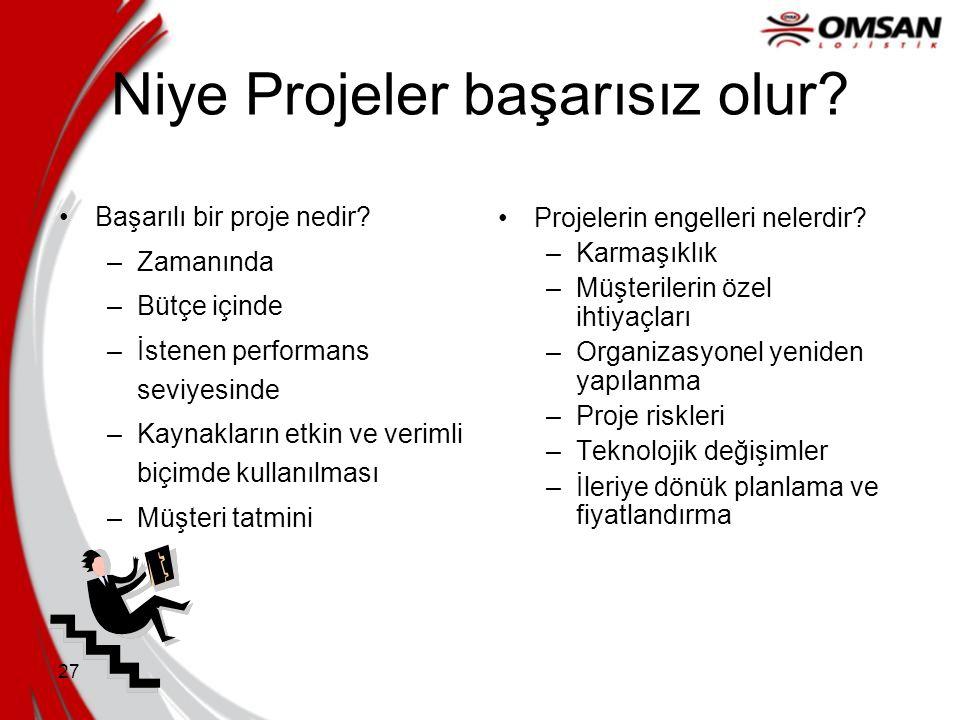 27 Niye Projeler başarısız olur? •Başarılı bir proje nedir? –Zamanında –Bütçe içinde –İstenen performans seviyesinde –Kaynakların etkin ve verimli biç