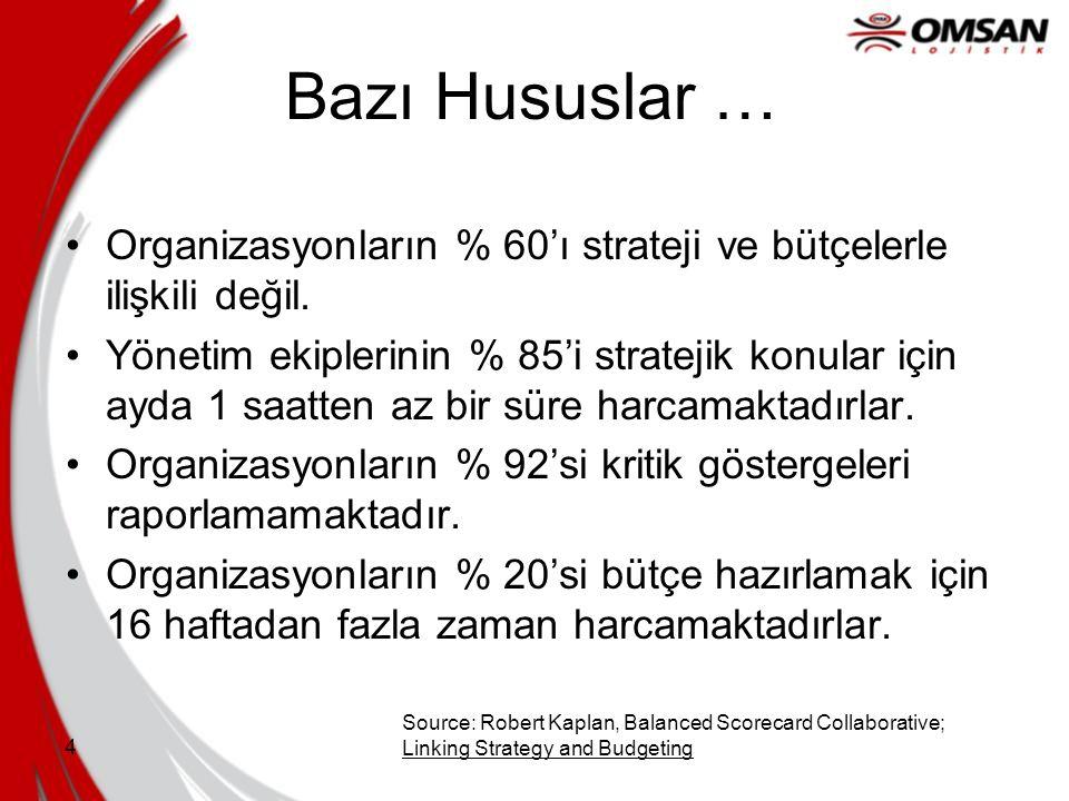 4 Bazı Hususlar … •Organizasyonların % 60'ı strateji ve bütçelerle ilişkili değil.