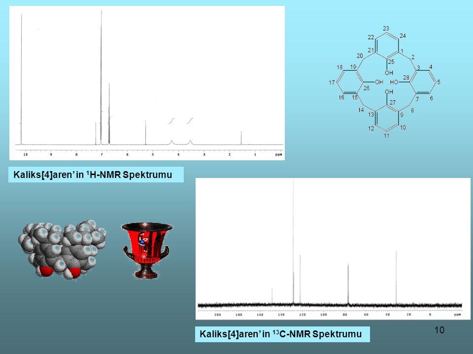 10 Kaliks[4]aren' in 1 H-NMR Spektrumu Kaliks[4]aren' in 13 C-NMR Spektrumu