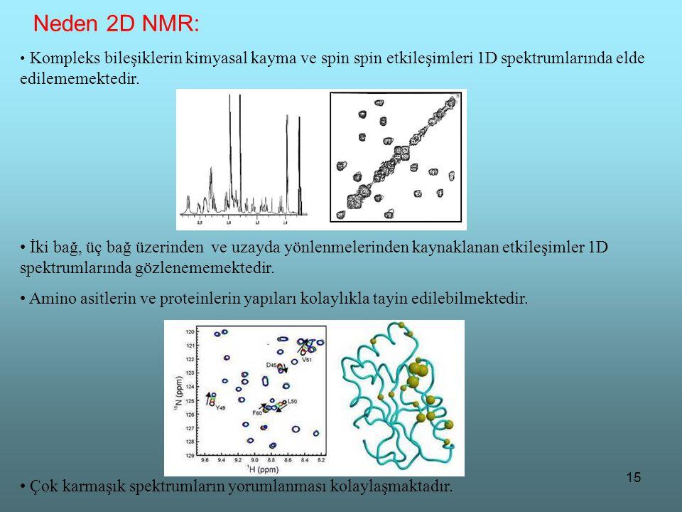 15 Neden 2D NMR: • Kompleks bileşiklerin kimyasal kayma ve spin spin etkileşimleri 1D spektrumlarında elde edilememektedir. • İki bağ, üç bağ üzerinde