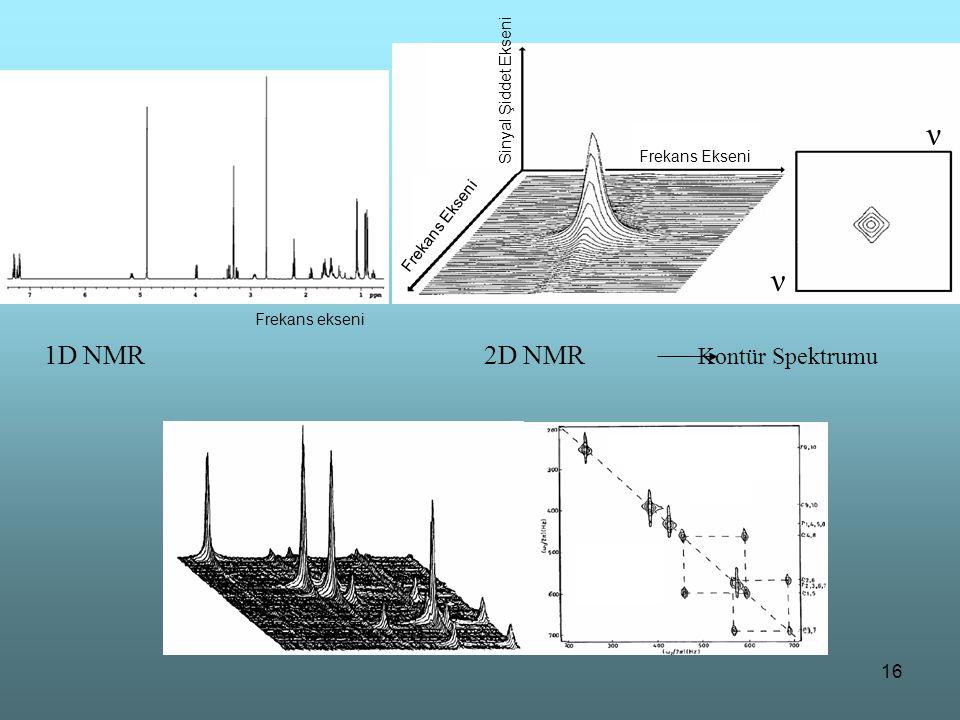 16 ν ν Frekans Ekseni Sinyal Şiddet Ekseni Frekans ekseni 1D NMR 2D NMR Kontür Spektrumu
