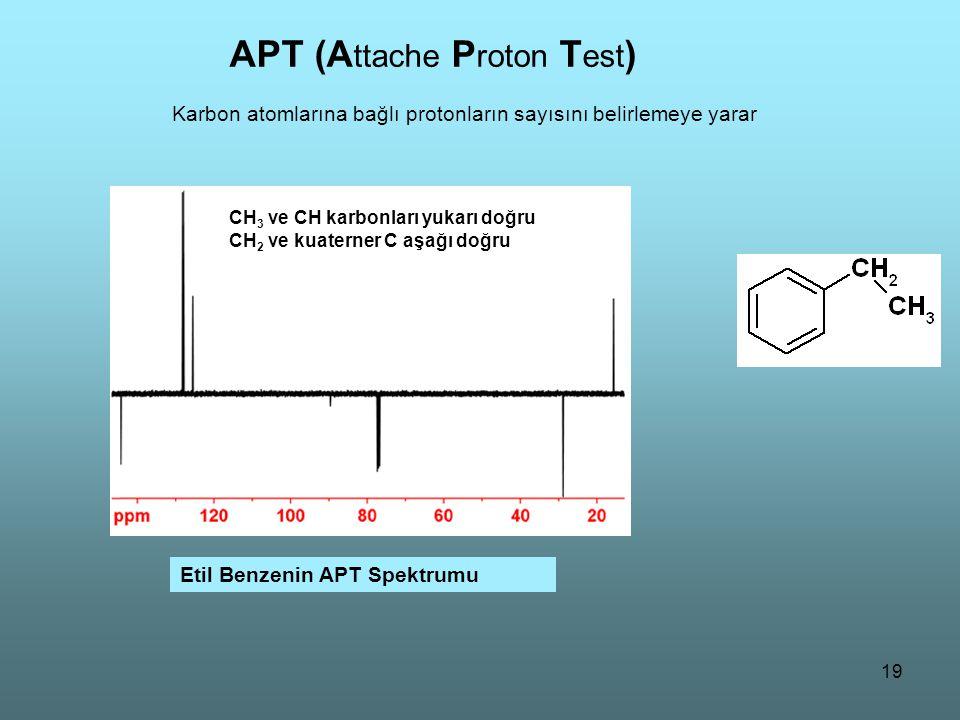 19 Etil Benzenin APT Spektrumu CH 3 ve CH karbonları yukarı doğru CH 2 ve kuaterner C aşağı doğru APT (A ttache P roton T est ) Karbon atomlarına bağl