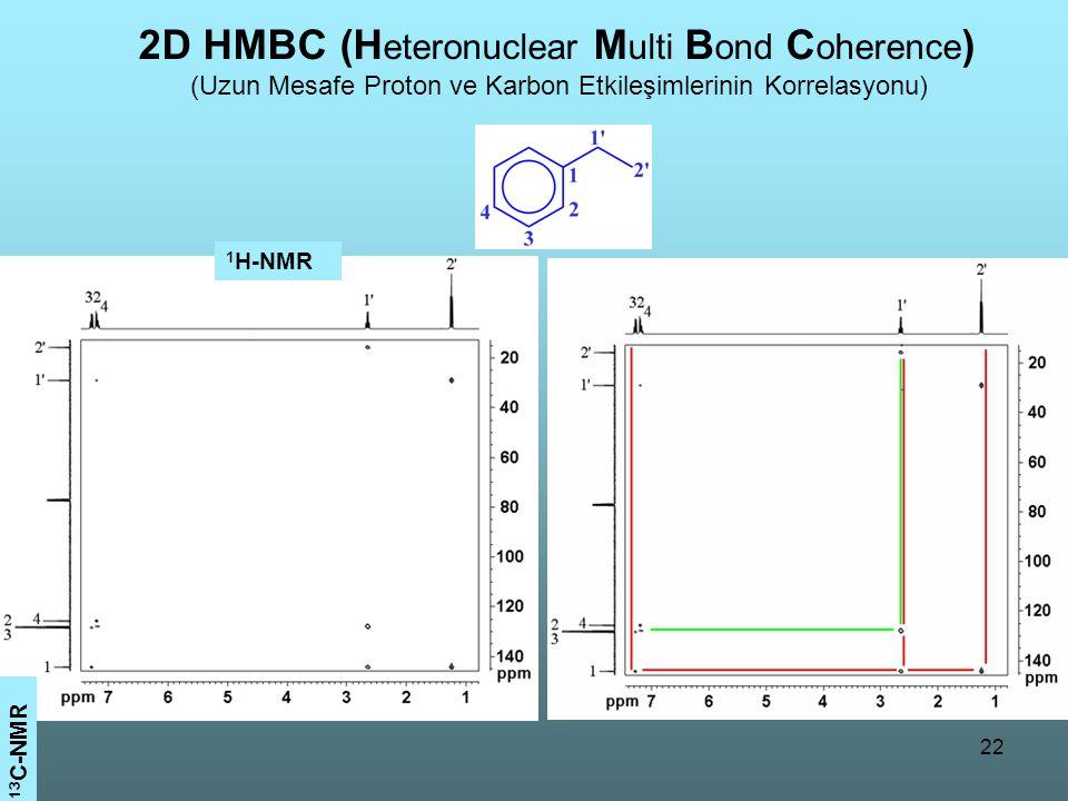 22 2D HMBC (H eteronuclear M ulti B ond C oherence ) (Uzun Mesafe Proton ve Karbon Etkileşimlerinin Korrelasyonu) 1 H-NMR 13 C-NMR