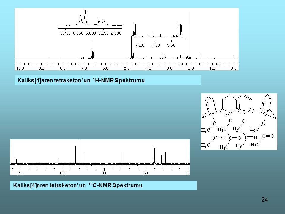 24 Kaliks[4]aren tetraketon' un 1 H-NMR Spektrumu Kaliks[4]aren tetraketon' un 13 C-NMR Spektrumu