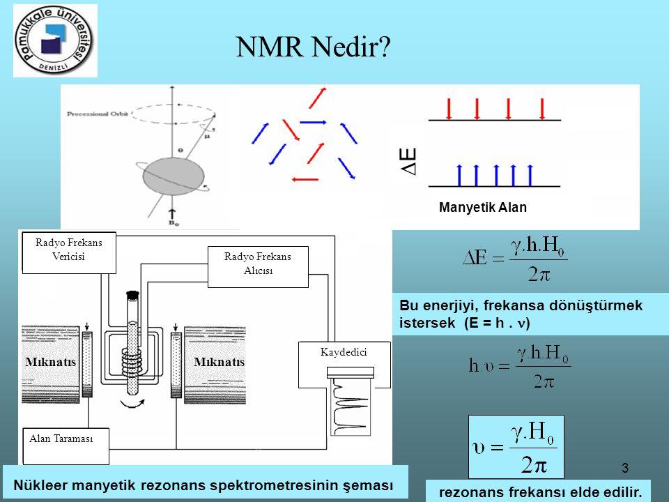 3 Radyo Frekans Vericisi Radyo Frekans Alıcısı Kaydedici Alan Taraması Nükleer manyetik rezonans spektrometresinin şeması Mıknatıs Bu enerjiyi, frekan