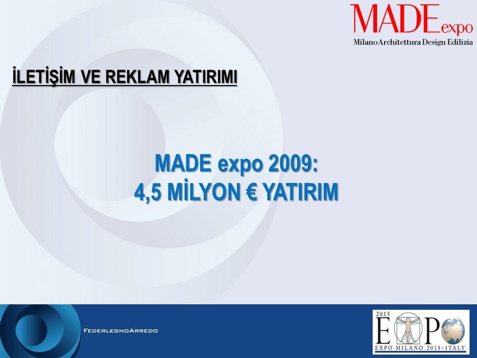 İLETİŞİM VE REKLAM YATIRIMI MADE expo 2009: 4,5 MİLYON € YATIRIM