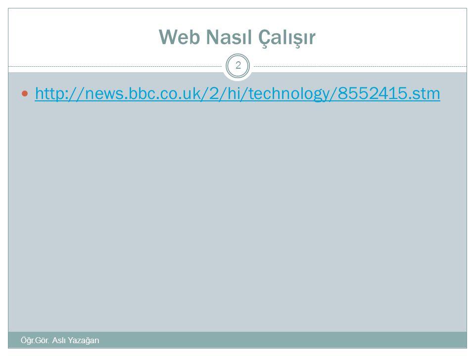 Web Nasıl Çalışır  http://news.bbc.co.uk/2/hi/technology/8552415.stm http://news.bbc.co.uk/2/hi/technology/8552415.stm Öğr.Gör. Aslı Yazağan 2