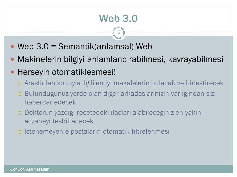 Web 3.0  Web 3.0 = Semantik(anlamsal) Web  Makinelerin bilgiyi anlamlandirabilmesi, kavrayabilmesi  Herseyin otomatiklesmesi!  Arastirilan konuyla